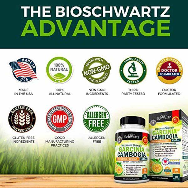 bio-schwartz-garcinia-cambogia-1500mg-100%-natrual-gluten-free
